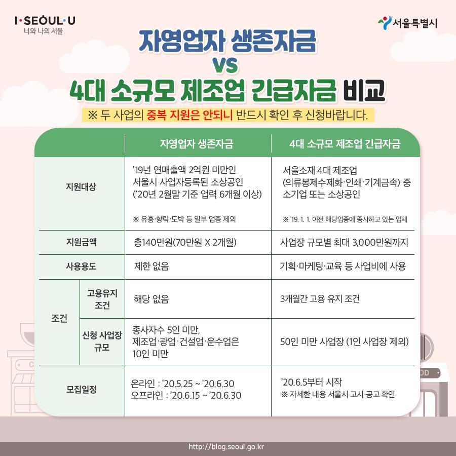 서울시_카드뉴스_자영업자생존자금04_200518