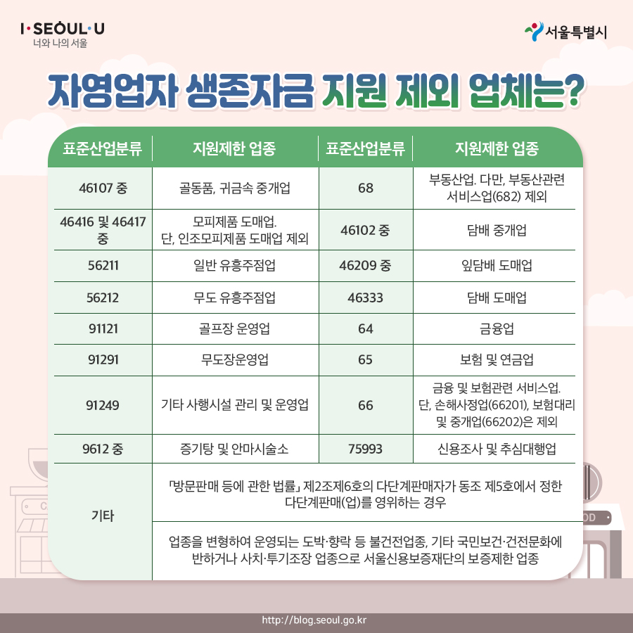 서울시_카드뉴스_자영업자생존자금05_200518
