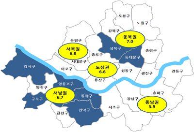 '16년 1분기 주택 전월세전환율 6.2%