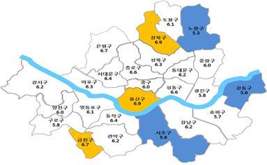 '16년 2분기 주택 전월세전환율 6.1%