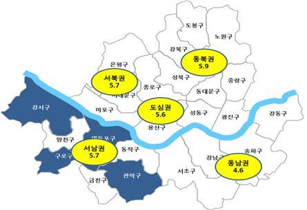 서울시 `16년 4분기 주택 전월세전환율 4.9%