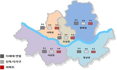 서울시 `17년 1분기 주택 전월세전환율 5.2%