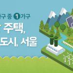 태양의 도시, 서울