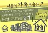 제93호_#4월가족구조 변화 빛 특징(15.04)