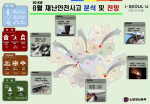 2016년 8월 재난안전사고 분석 및 전망(인포그래픽)