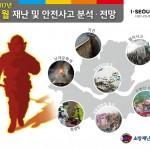 월별재난사고웹-3월