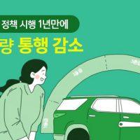 녹색교통지역 정책 시행 1년만에 '5등급'차량 통행 감소