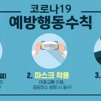 코로나19 예방행동수칙 1.손씻기(청결) - 30초 이상 충분히 비누로 씻어요! 2.마스크 착용- 대중교통 이용, 공공장소 방문 시 필수 ! 3.기침예절 - 기침은 옷소매로 가리고 하세요!
